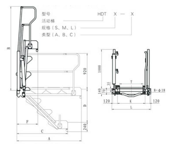 活动梯的主要结构及常用的几个型号代码见内容图纸